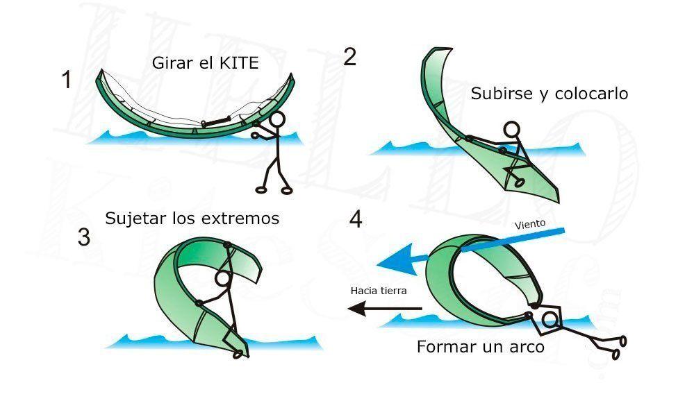 autorescate-kitesurf