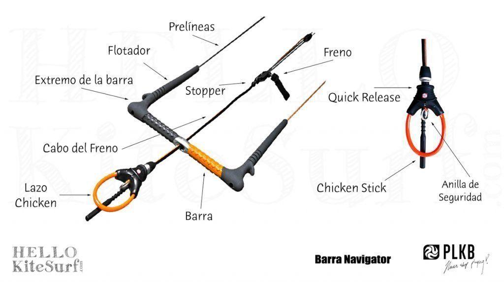 partes-barra-kitesurf