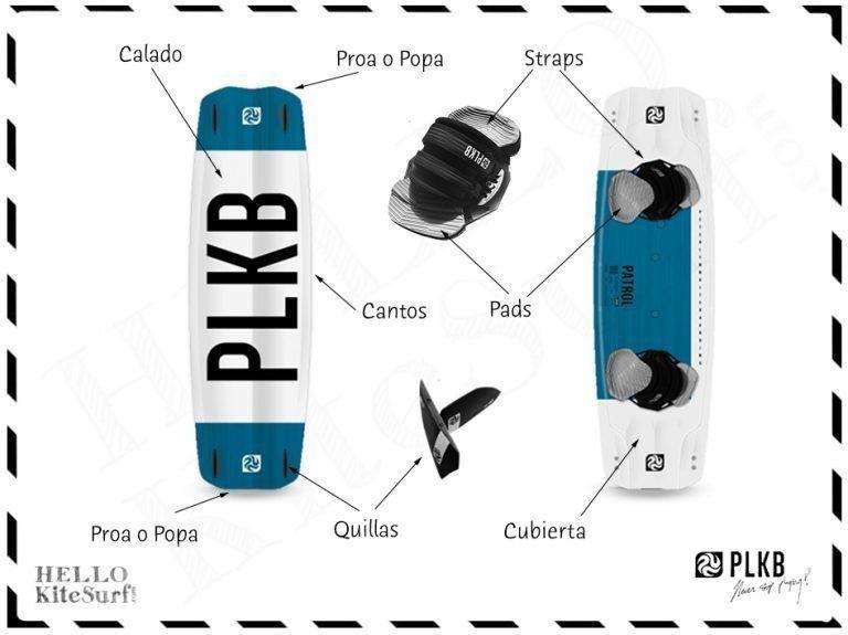 partes-tabla-kitesurf